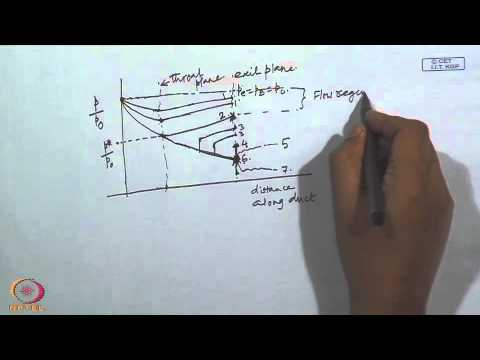 Mod-06 Lec-17 Flow in ducts