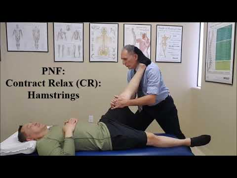 Proprioceptive Neuromuscular Facilitation (PNF) Stretch Contract Relax (CR)