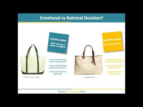 Customer Journey Maps   Visualizing Your Customers Experience in Their Buying Journey