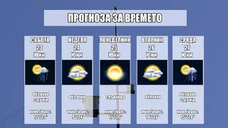 Прогноза за времето на 23 Юни