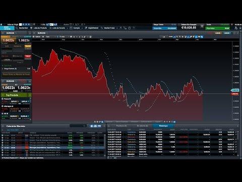 Live Trading sur EUR/USD avec des News: PPI, chômage US, Ventes Manufacturières du Canada - 13/04/17