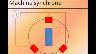 Machine synchrone