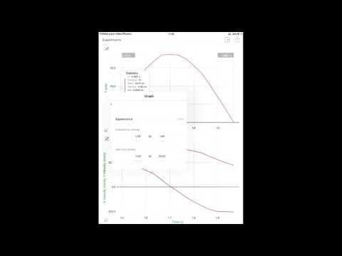Tutorial- Aplicativo Graphical Analysis (vernier)