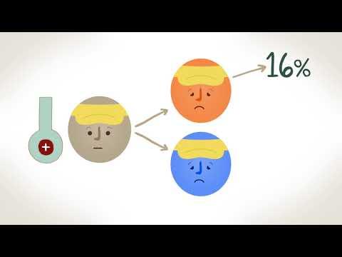 Introduction to Probability | HarvardX on edX