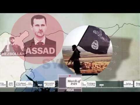 proxy war dan studi kasus terhadap konflik Syiria
