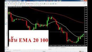 Forex เส้น EMA 20 100 กำไร ซื้อ หุ้นปันผล
