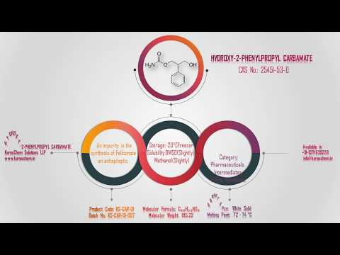 HYDROXY 2-PHENYLPROPYL CARBAMATE Manufacturer | KarpsChem. Solutions LLP Impurities Suppliers