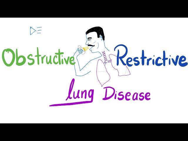 Obstructive VS Restrictive Lung Disease | Pulmonology
