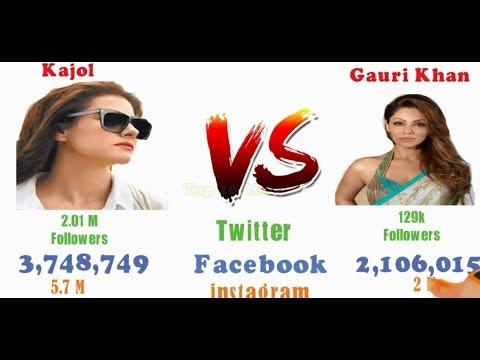 Kajol VS Gauri Khan Comparison 2018 thumbnail
