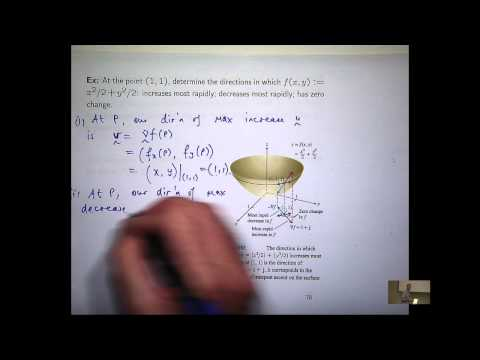 Gradient and directional derivative