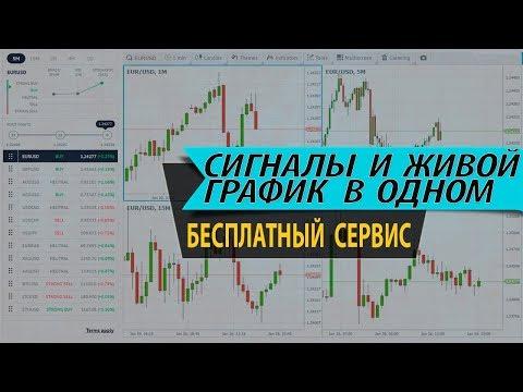 Уроки Adobe XD / № 01 | Введениеиз YouTube · Длительность: 1 мин53 с
