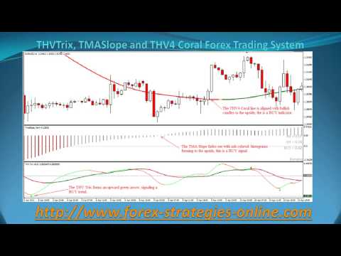 Thv system forex factory
