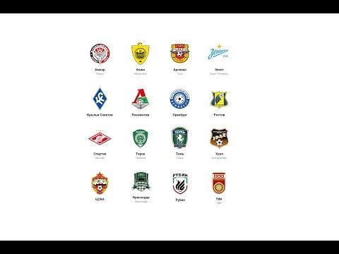 Расписание игр сезона ПБК Локомотив Кубань