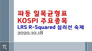 지표 LRS R-Squared 심리선 코스피 주요종목