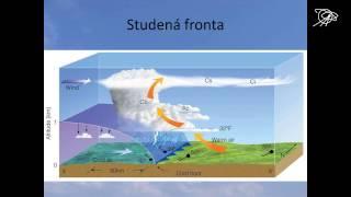 Milan Šálek, Jak se dělá počasí