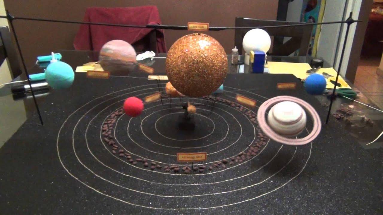 Sistema Solar con movimiento  123vid