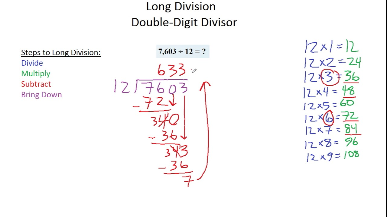 Long division with a double digit divisor