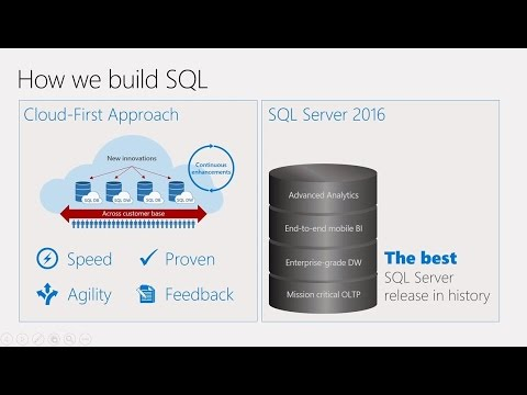 Modernize your Data Platform with SQL technologies
