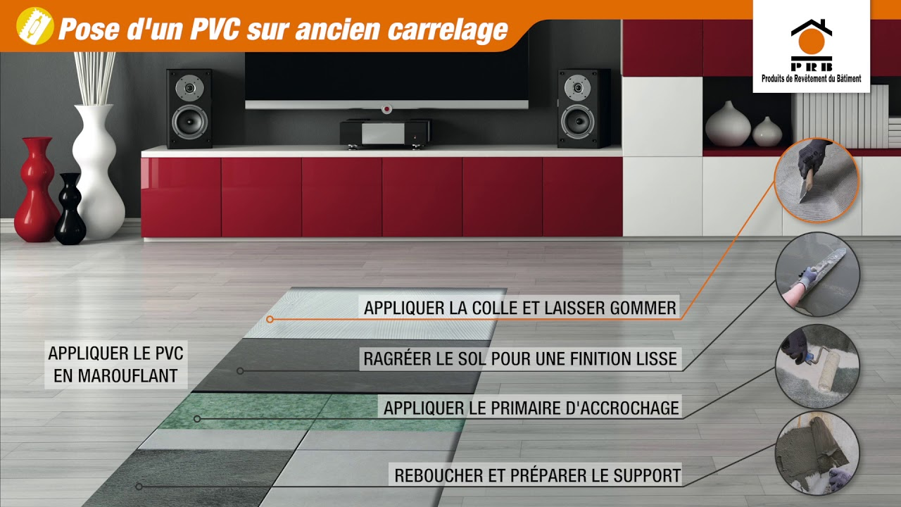 Revetement Sol Adhesif Sur Carrelage prb - solution fixo 1 - pose d'un pvc sur ancien carrelage