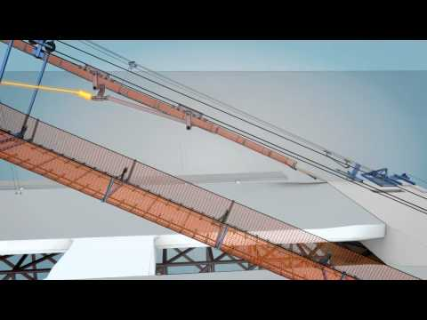 Simulation: New East Span Cable Strand Installation