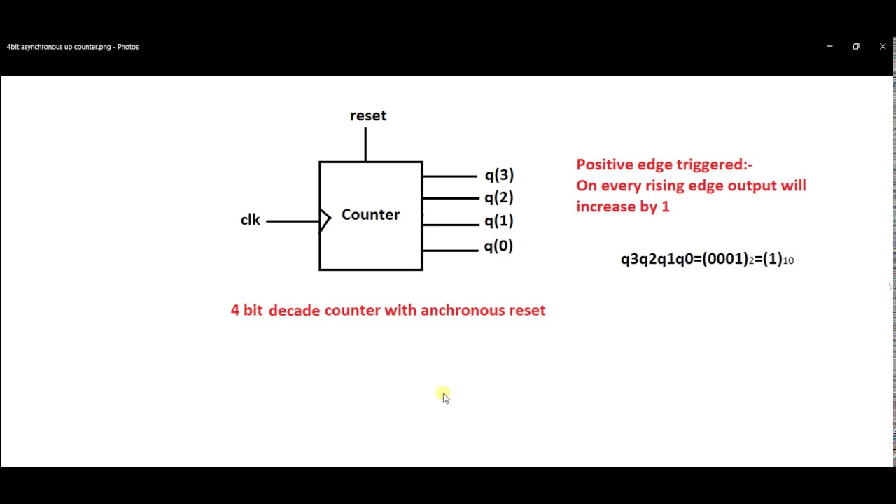 Verilog HDL: Counter with Asynchronous Reset
