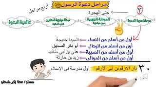 دراسات اجتماعية تانية إعدادى بعثة النبى محمد (ص)