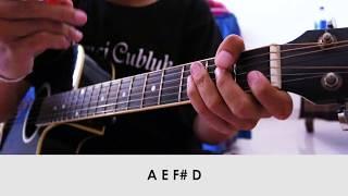 Kunci Gitar Lolot Band Ngadol Gumi.mp3
