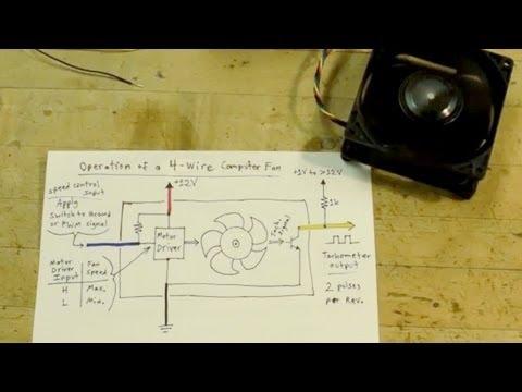 0033) 4-Wire Computer Fan Tutorial - YouTube