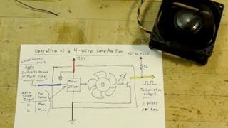 (#0033) 4-Wire Computer Fan Tutorial