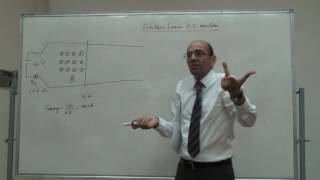 The Linear Machine (a): General Overview, 28/6/2016