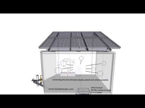 Blue Dot Solar Mobile PV Generator