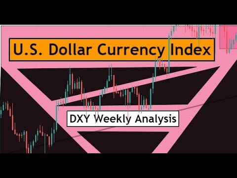 DXY Weekly Forex Forecast & Trading Idea for 25th – 29th October 2021 by CYNS on Forex