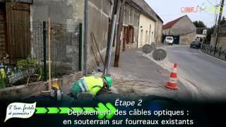 Installation de la fibre optique dans l'Oise
