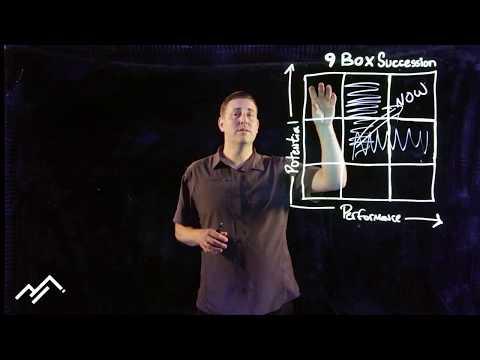 90 Second Leadership - Succession 9-Box