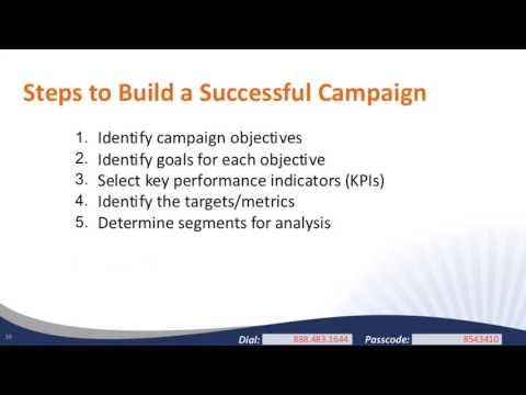 Building a Digital Ad Campaign
