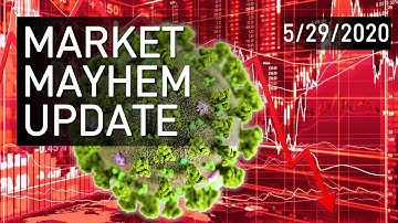 If You Care About Your Money, It's Now Decision Time (Market Update: 5.30.20)