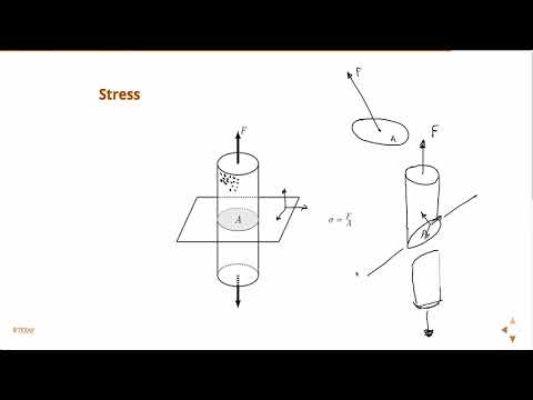 Stress tensor, Reservoir Geomechanics. Geology free course