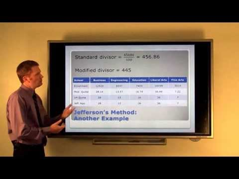 Apportionment: Adjusted Divisor Methods