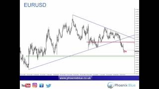Forex Update - Wednesday 26th October (Commodity Currencies)