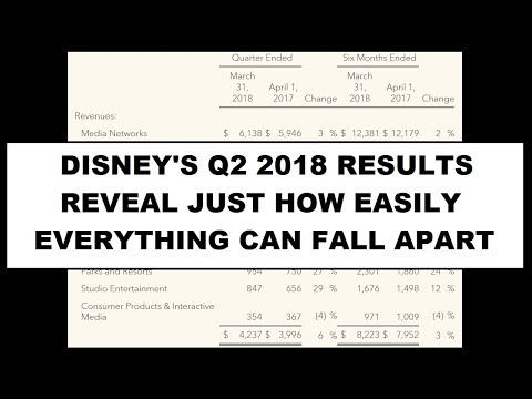Disney's Q2 2018; Building Toward Solo, Marvel's Movie Margins, Broadcast Media, And On.