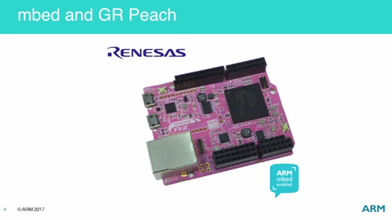 ARM mbed and Renesas RZ/A on GR-Peach!
