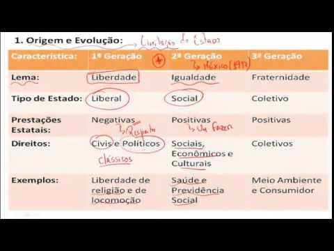 CAMINHADA DE SANTIAGO - RUMO AO INSS - RESUMO - ORIGEM ...