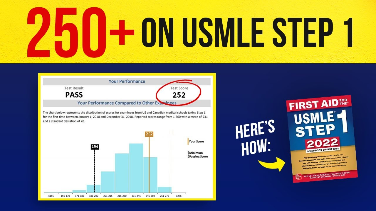 USMLE Step 1 Tips and Advice [How To Get 250+]