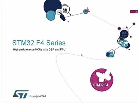 STM32F4에 내장된 TFT LCD controller를 이용한 LCD 구동