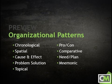 Organizational Patterns YouTube Best Spatial Organizational Pattern