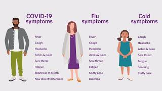 How to tell if you have COVID-19, the flu or a cold