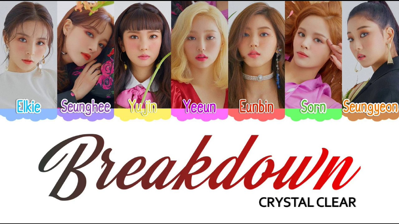 CLC – Breakdown