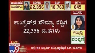 Jayanagar Election Results Live Updates: Sowmya Reddy of Congress Takes 22,356 votes in 6th Round