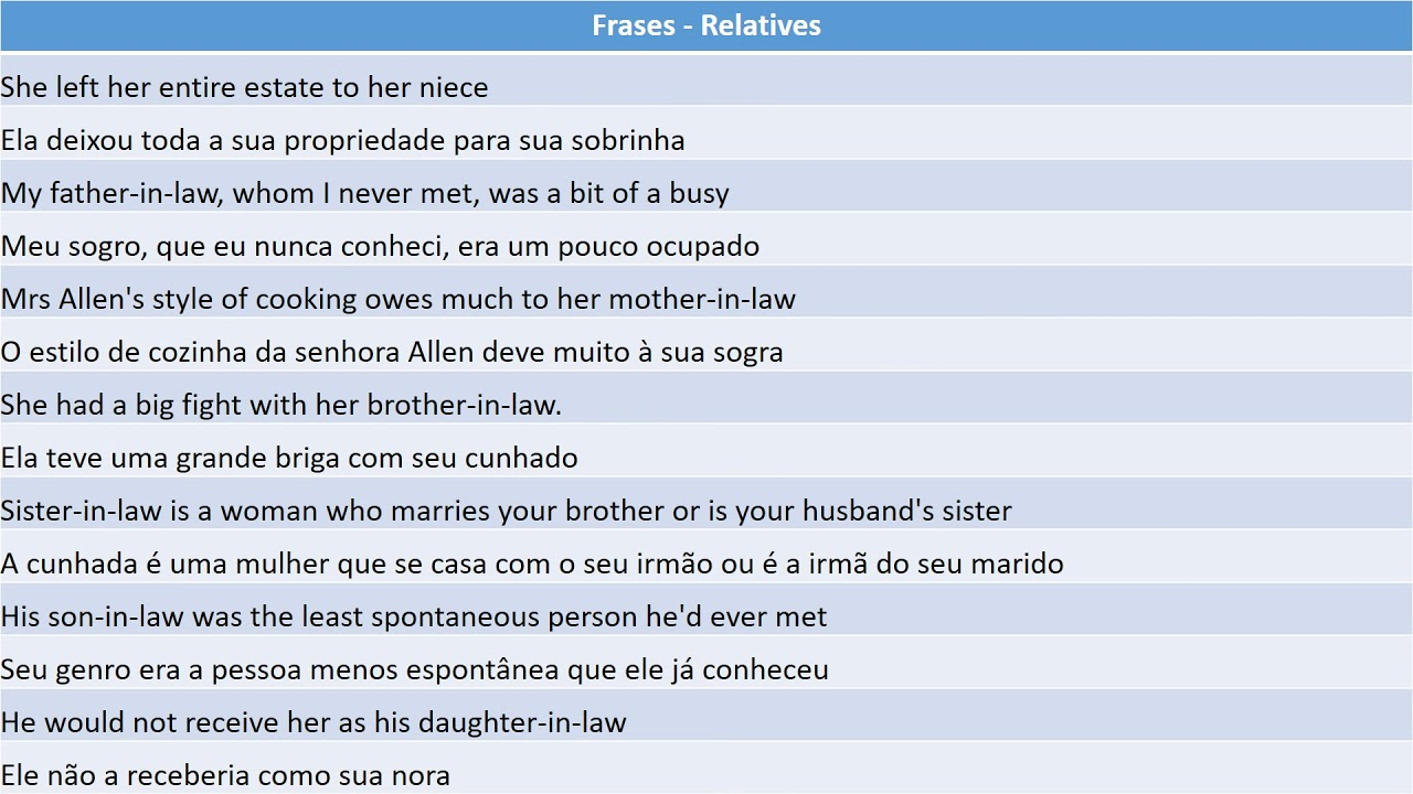 Phrases In English Relatives Frases Em Inglês Parentes