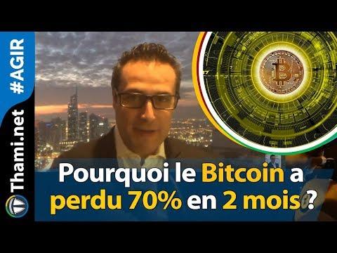 Pourquoi le Bitcoin a perdu 70% en 2 mois ?